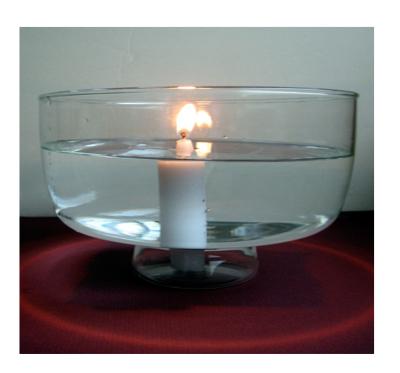 شمع شکسته